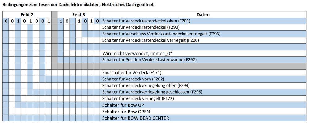 A4_8H_Dachelektronik_offen.png