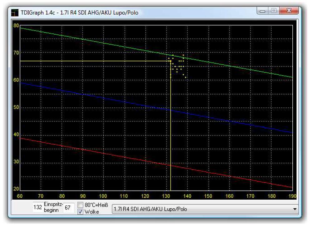 TDI-Graph.png