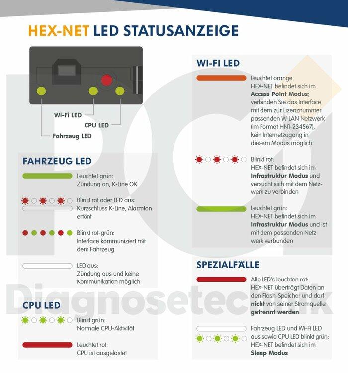 HEX-NET_LED-Statusanzeige_WEB.jpg