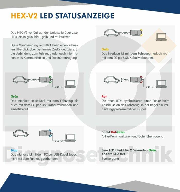 HEX-V2_LED-Statusanzeige_WEB.jpg